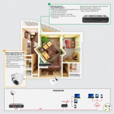 Система AHD видеонаблюдения на 1 камеру «под ключ» для квартиры