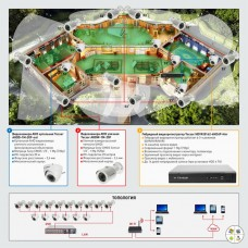 Система AHD видеонаблюдения на 16 камер «под ключ» для частного дома