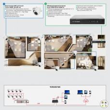 Система AHD видеонаблюдения на 8 камер «под ключ» для офиса