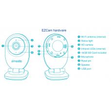 Комплект беспроводного WiFi видеонаблюдения Zmodo ZH-KA0D02-W